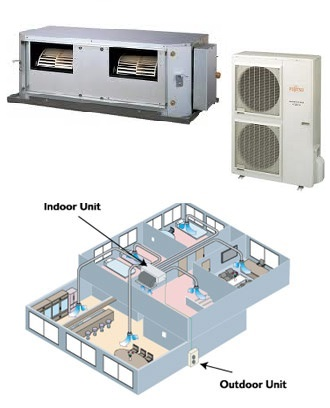 Room Air Conditioner Brands